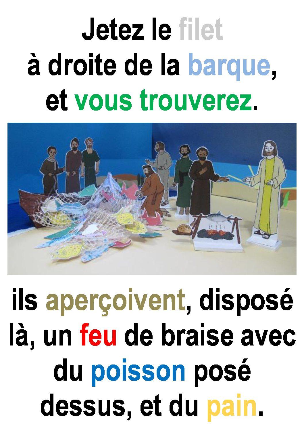 3ième Dimanche de Pâques ( Jean 21, 1-19) : «Auriez-vous quelque chose à manger?»(Francis Cousin)